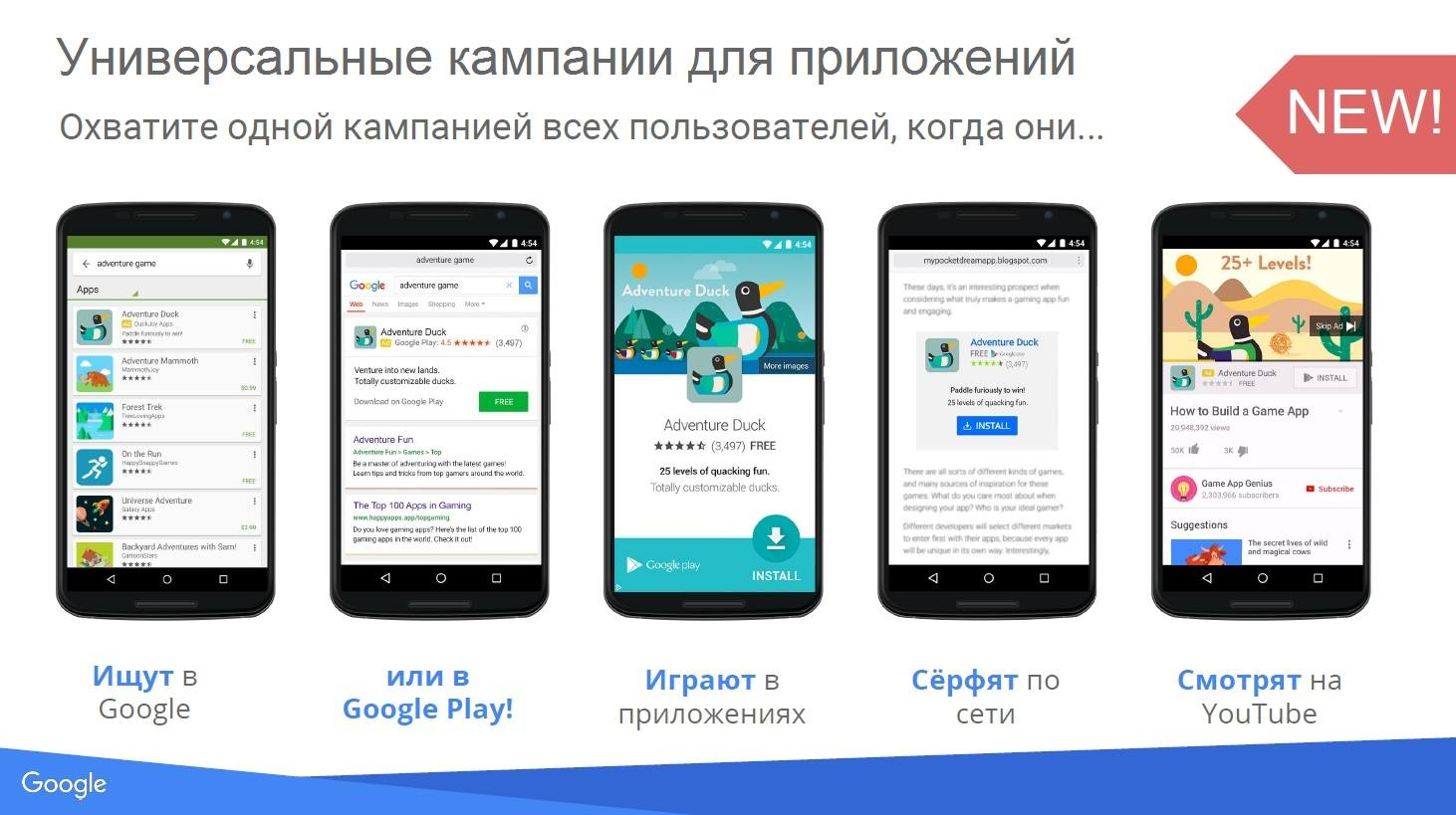Рекламная кампания, реклама в интернете, Google Ads, Google AdWords, реклама мобильных приложений