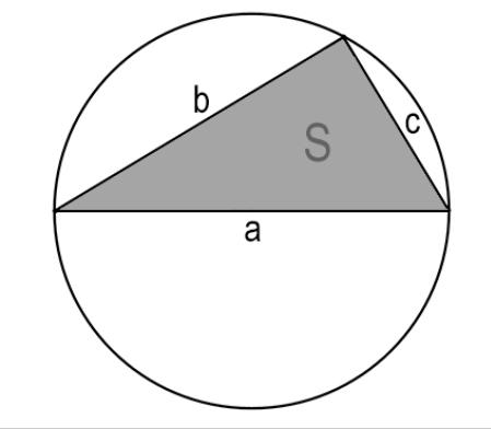 иллюстрация разбираемой формулы поиска длины окружности