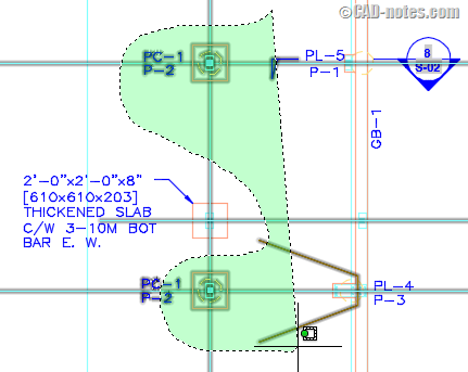 Autocad 2015 co gi noi bat