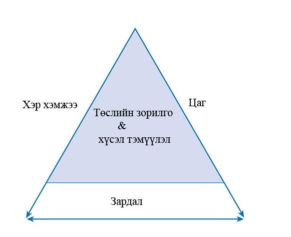 D:\7 semester\IM329\Picture\1 .jpg