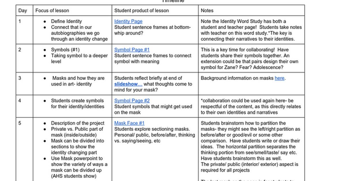 Mask Timeline Google Docs