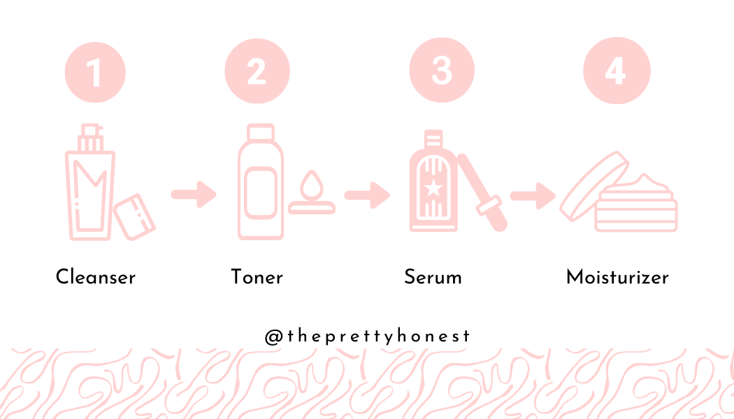 skincare product order