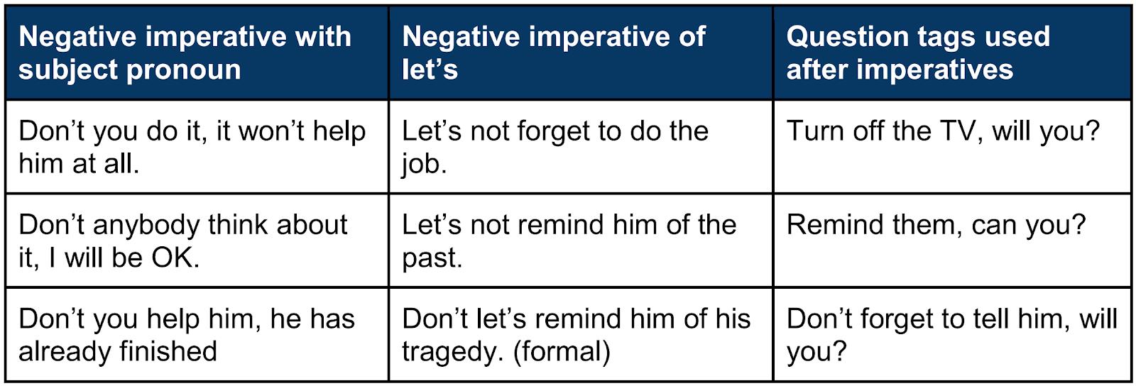 Formas de imperativo negativo en inglés