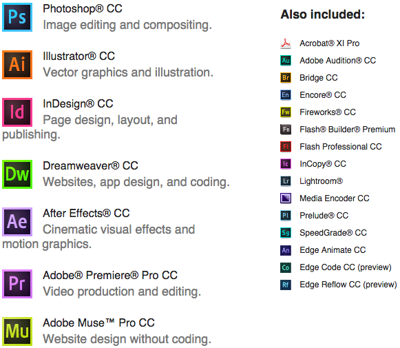 Adobe Creative Cloud For Faculty And Staff Educational Technology