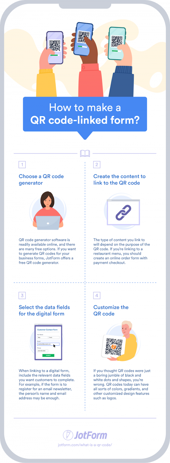 How to make a QR code-linked form infographic design
