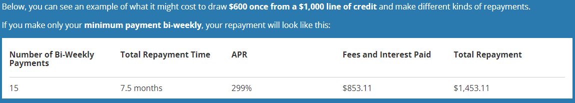 Enova International payday loan rates