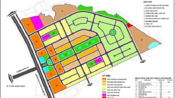 Dự án đã có quyết định phê duyệt 1/500 sẽ không phải lập quy hoạch chi tiết 1/500