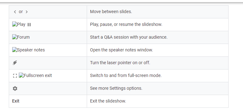 Present options in google slides