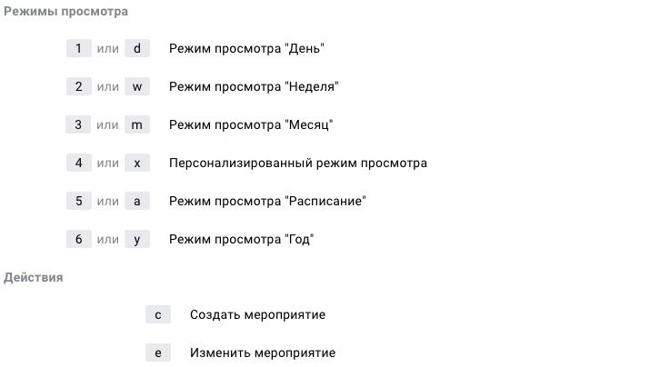 Горячие клавиши в Google Calendar