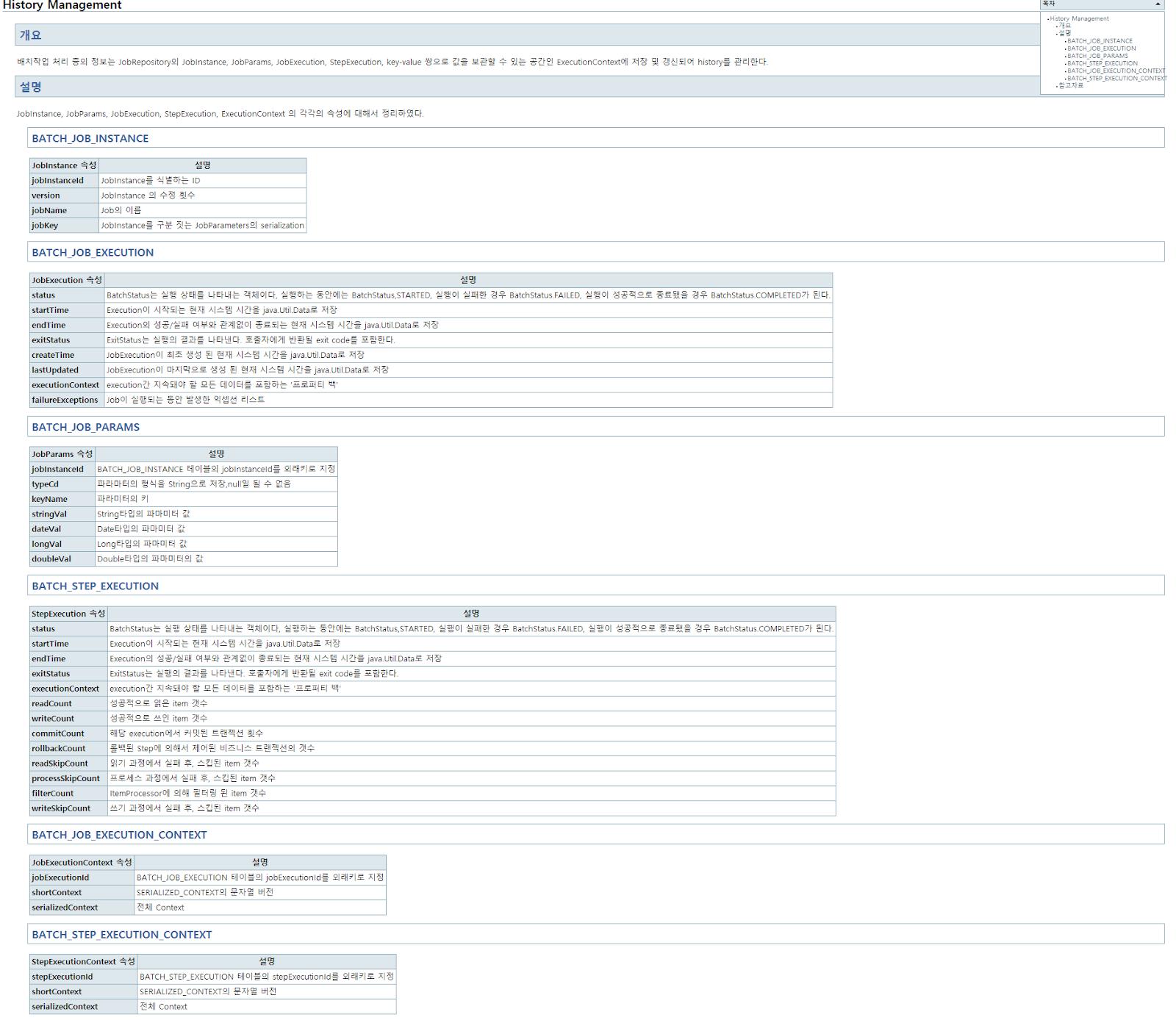 배치 프로그램 및 Spring batch , JpaItemReader