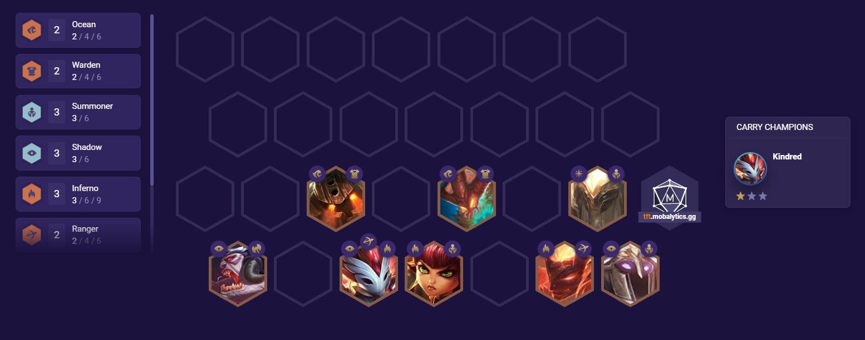 Best teamfight tactics team compositions