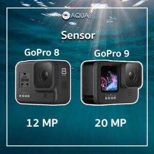 เปรียบเทียบ Sensor GoPro 8 vs GoPro 9