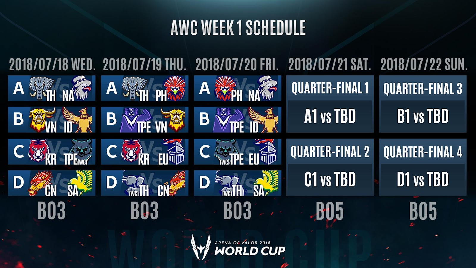 YT-Week 1 Schedule