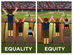 equity vs equality.png