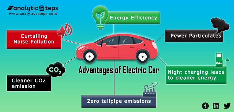Some aspects that make electric vehicles an asset for the environment.