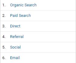 "rel = ""noreferrer"" visto su Google Analytics"