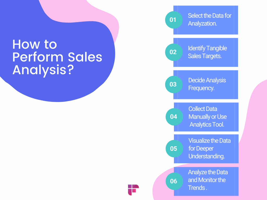 how to perform sales analysis