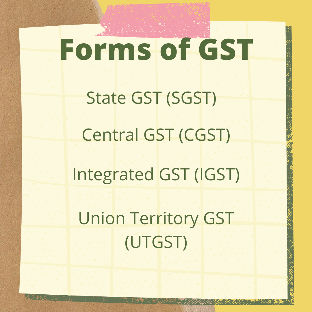 How to Calculate GST_2