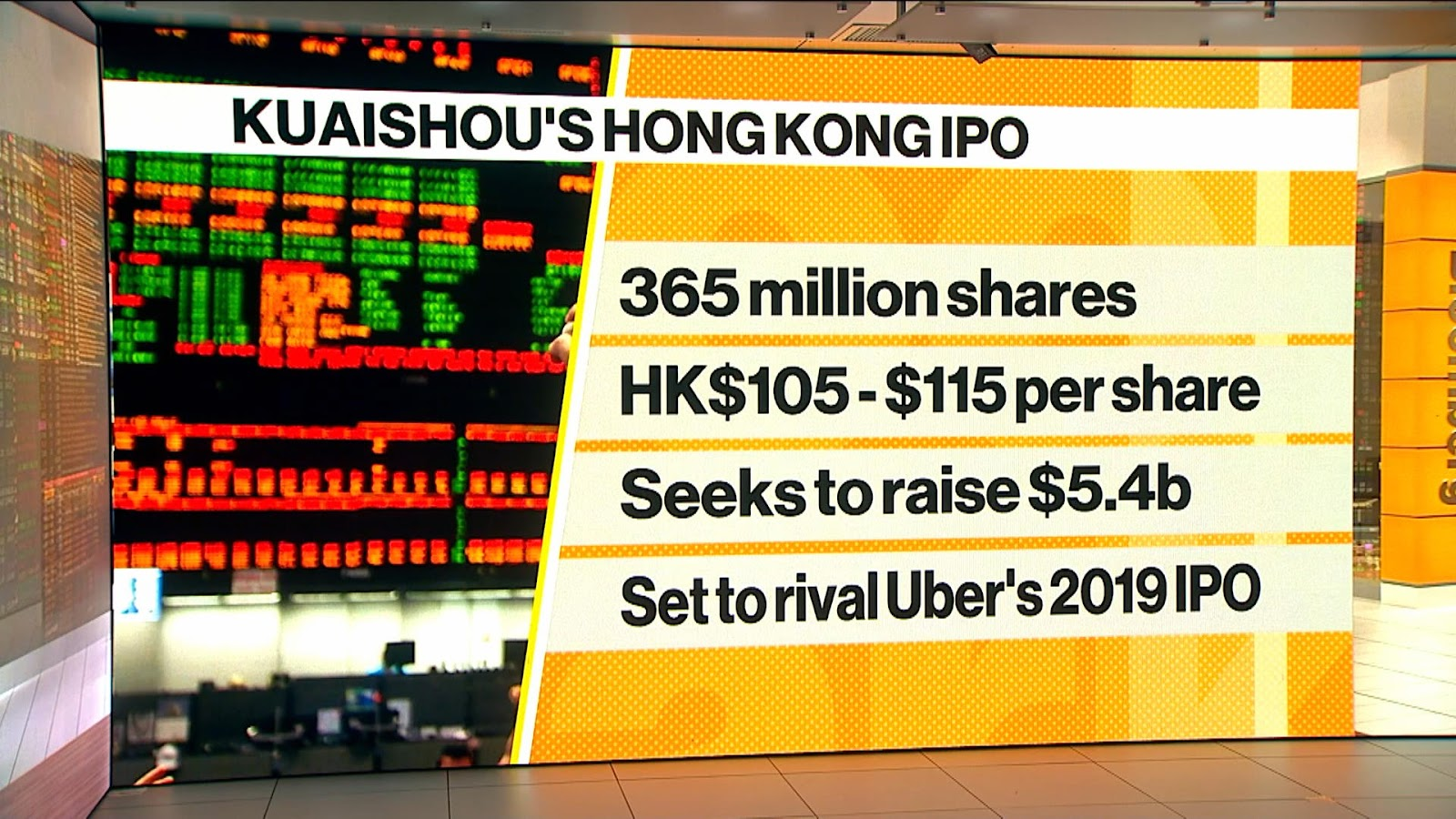 HK $ 5.4bn Biggest Tech IPO 2021: Kuaishou threatens to Eclipse TikTok review