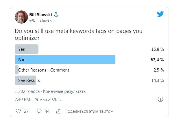 опрос Twitter об использовании keywords meta tag