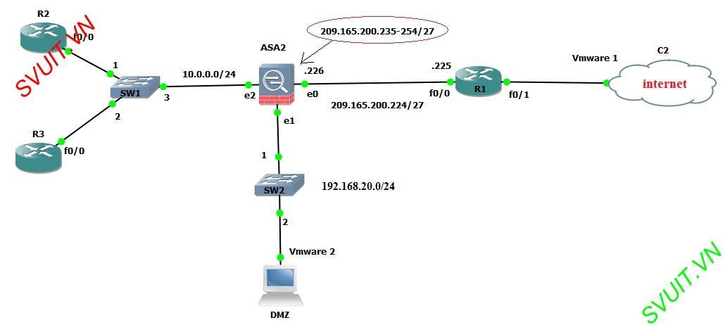 configure dynamic nat on cisco asa 8.2 (1)
