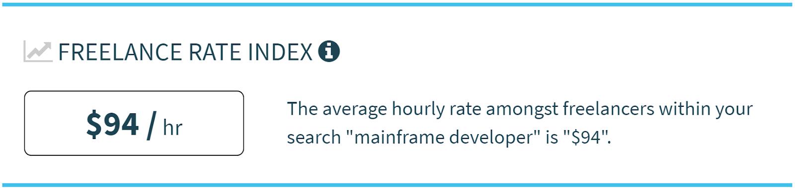 Average Freelance Rate - Mainframe Developer