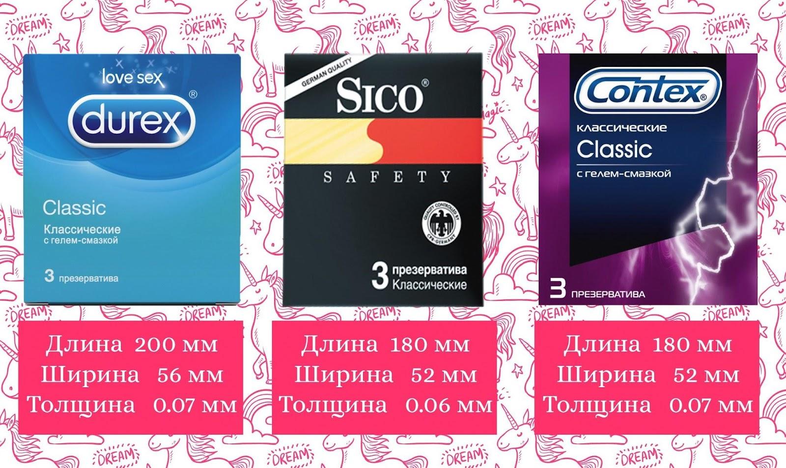 Размеры презервативов у производителей