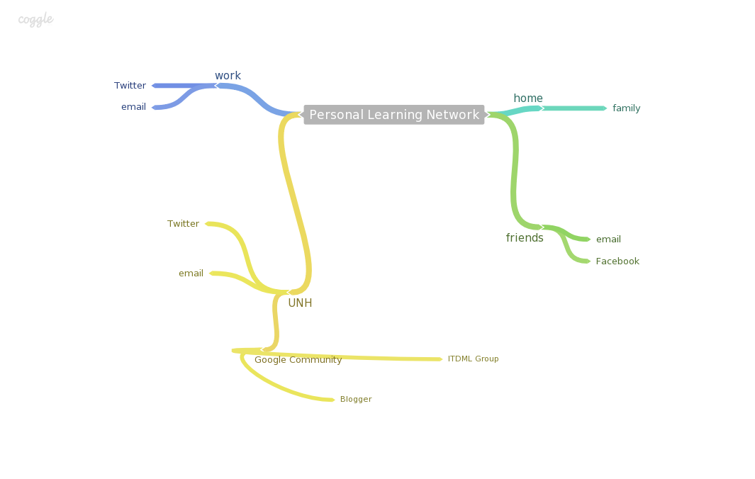 Personal Learning Network (1).PNG
