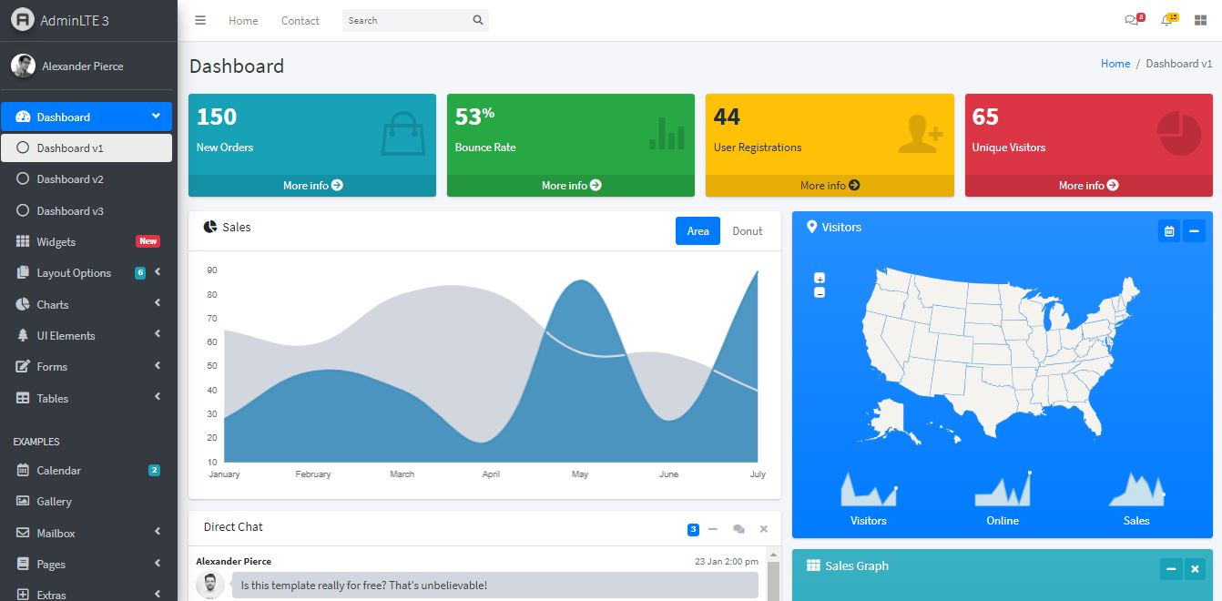 10 Best Dashboard Inspirations For 2020 from UIGarage
