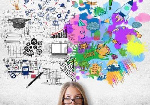 being innovative, creative thinking, creativity, innovation, motivation, innovation