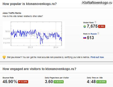 http://ktonanovenkogo.ru/image/29-03-201422-40-55.png