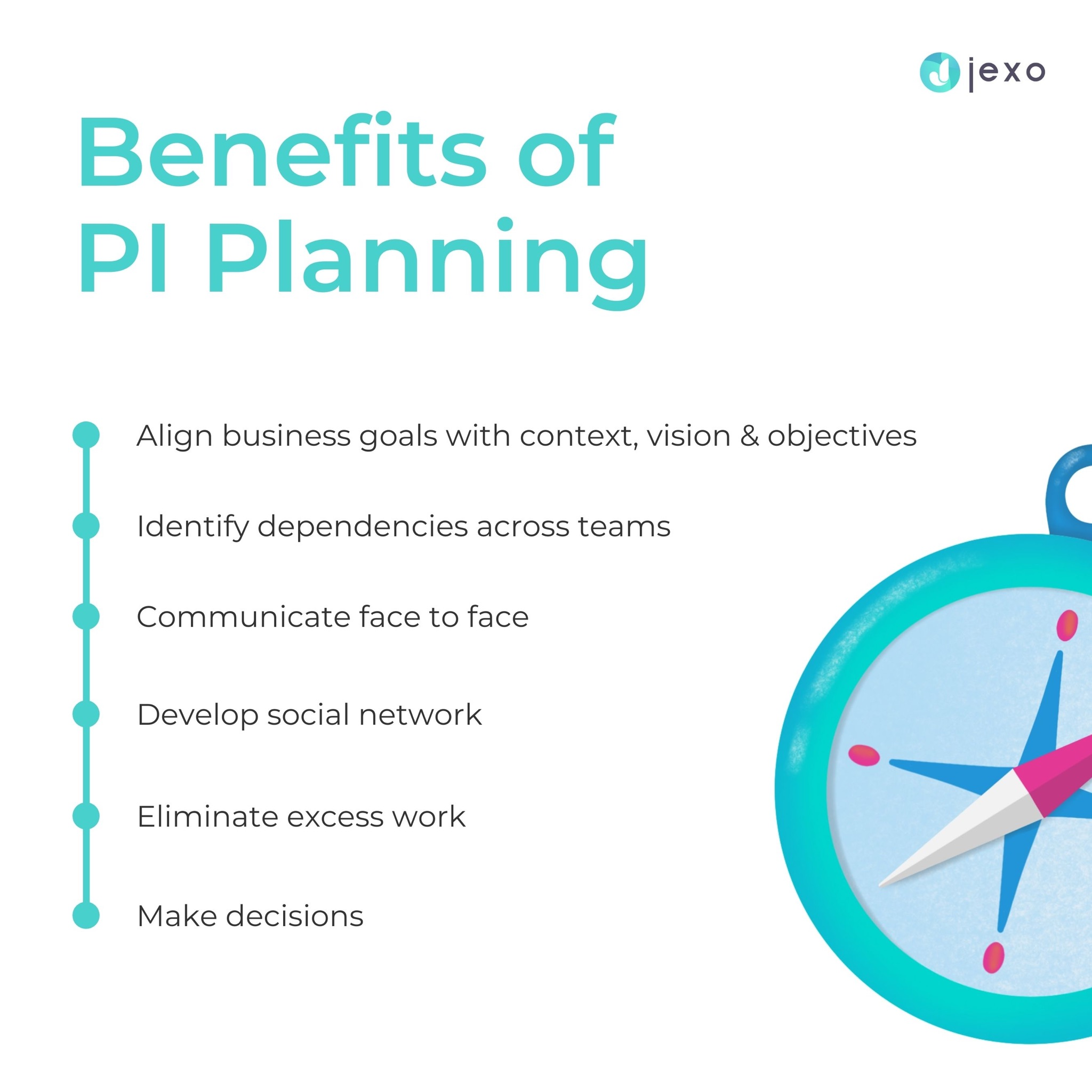 PI Planning meeting benefits across your organization