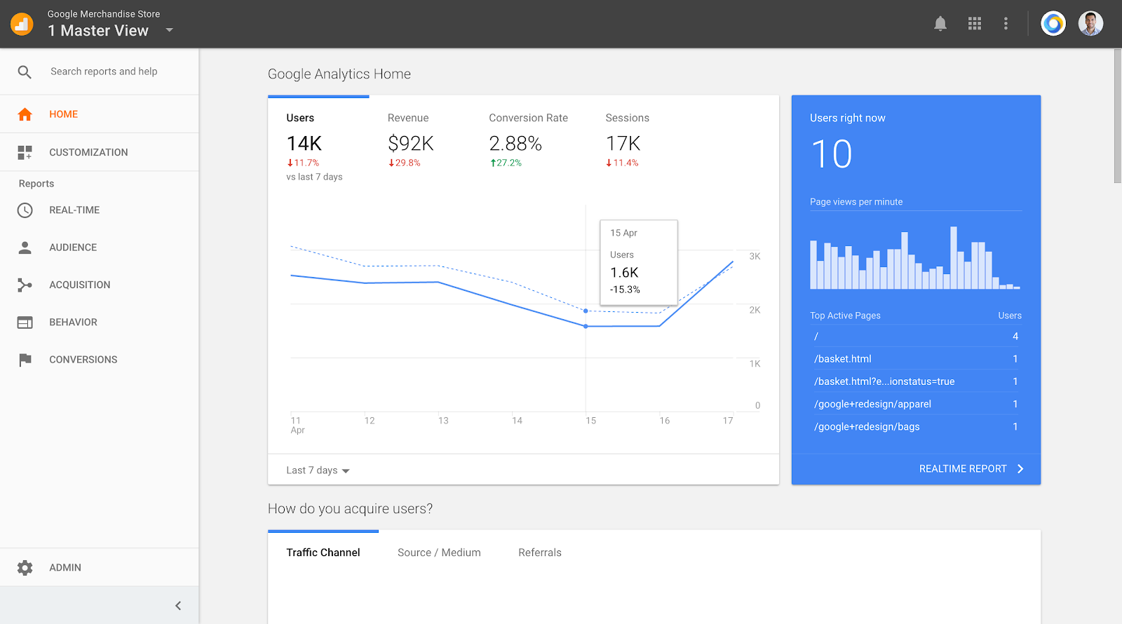 new gogle analytics home