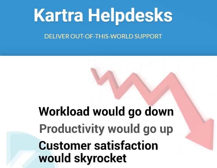 Kartra Review - Helpdesks - Features