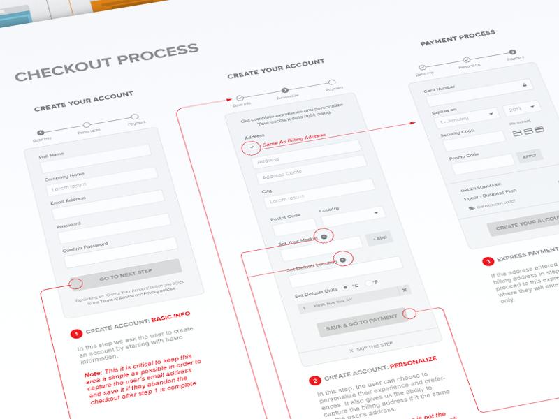 user experience design career