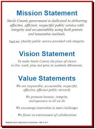 Sample mission statements for business writing nonprofit.