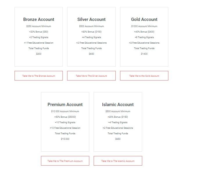 AccepTrade broker scam review review