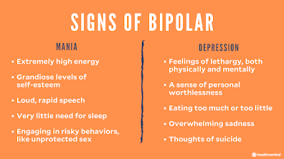 Bipolar Disorder: Signs, Symptoms, Causes, Treatment and more