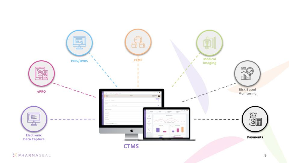 What is a Clinical Trial Management System (CTMS)