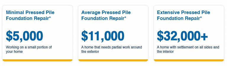 pressed pile foundation repair pricing