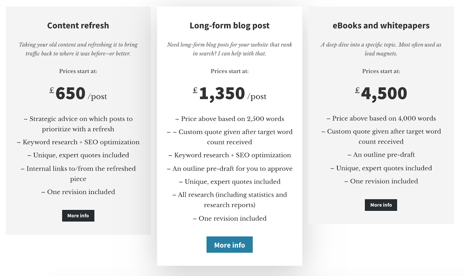 freelance blogging rates