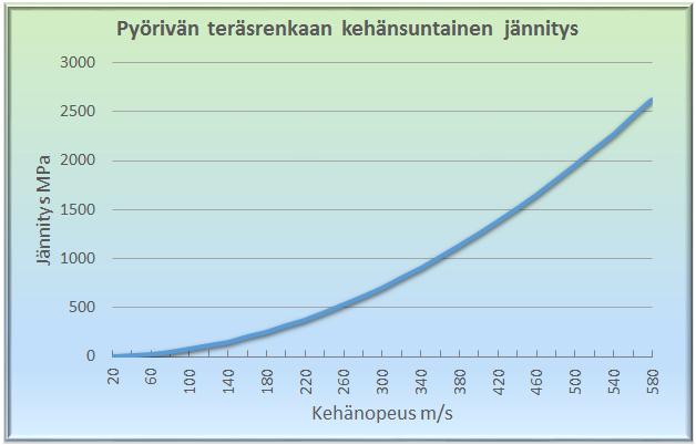 taraloop_pyorivan_terasrenkaan_jannitys.png