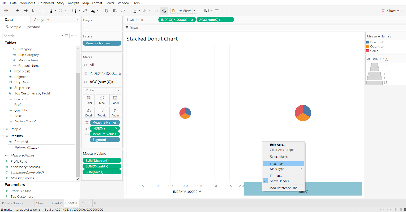 Stacked Donut chart process