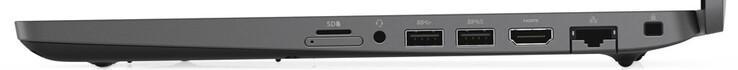 Cạnh phải: đầu đọc thẻ nhớ microSD (trên cùng), khe cắm thẻ microSIM (dưới cùng), kết hợp âm thanh, 2x USB, HDMI 1.4, Gigabitlan, Khóa cao quý
