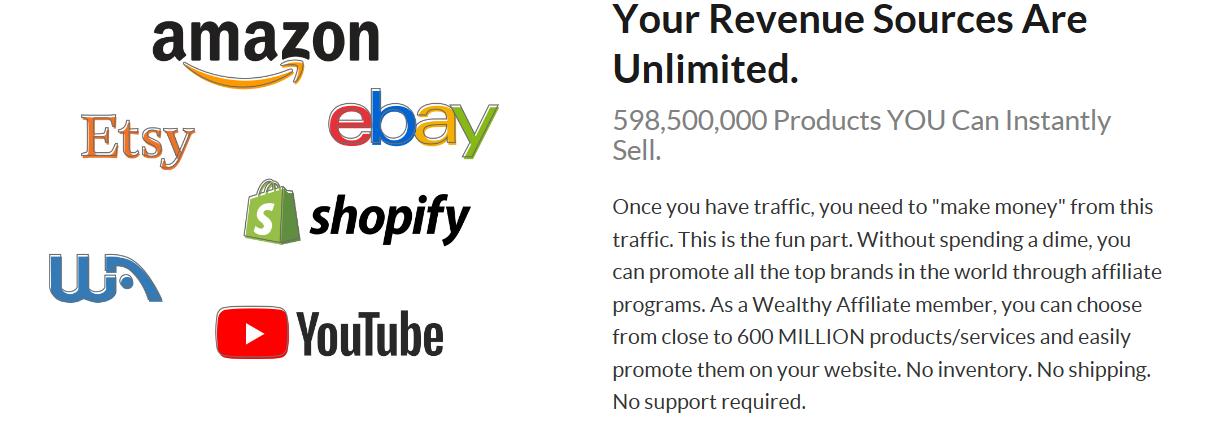 Free Affiliate Marketing Training Videos