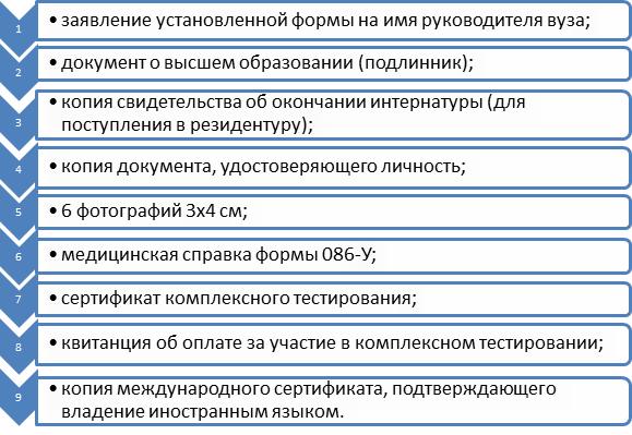 Как поступить на магистратуру в Казахстане
