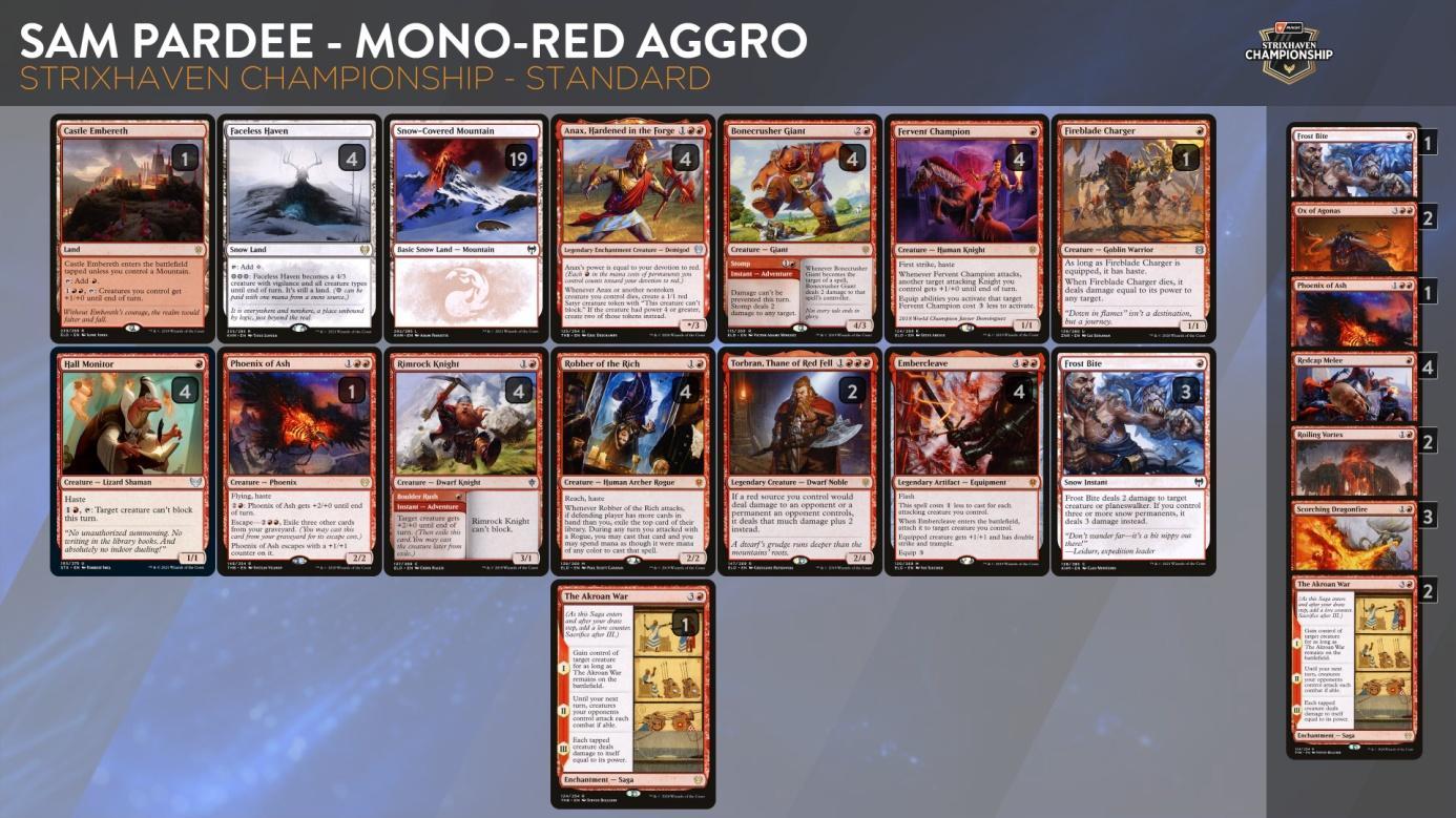 C:UsersJosef JanákDesktopMagicStředeční VýhledyStředeční Výhledy 12Sam Pardee - Mono-Red Aggro.jpg