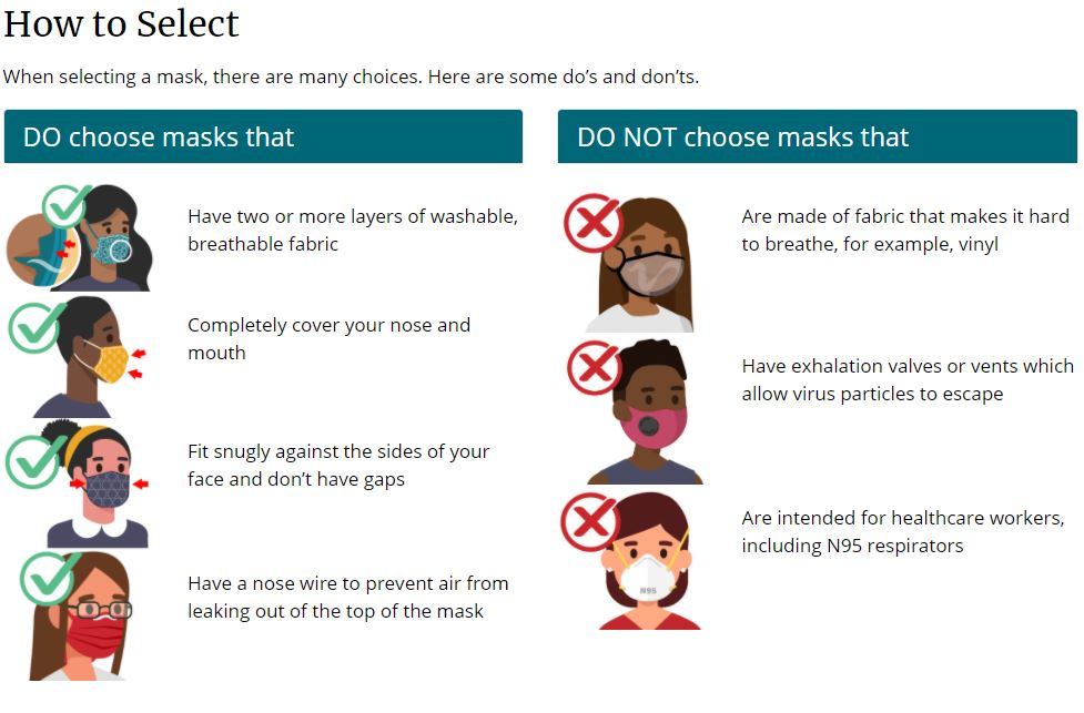 How to select a mask