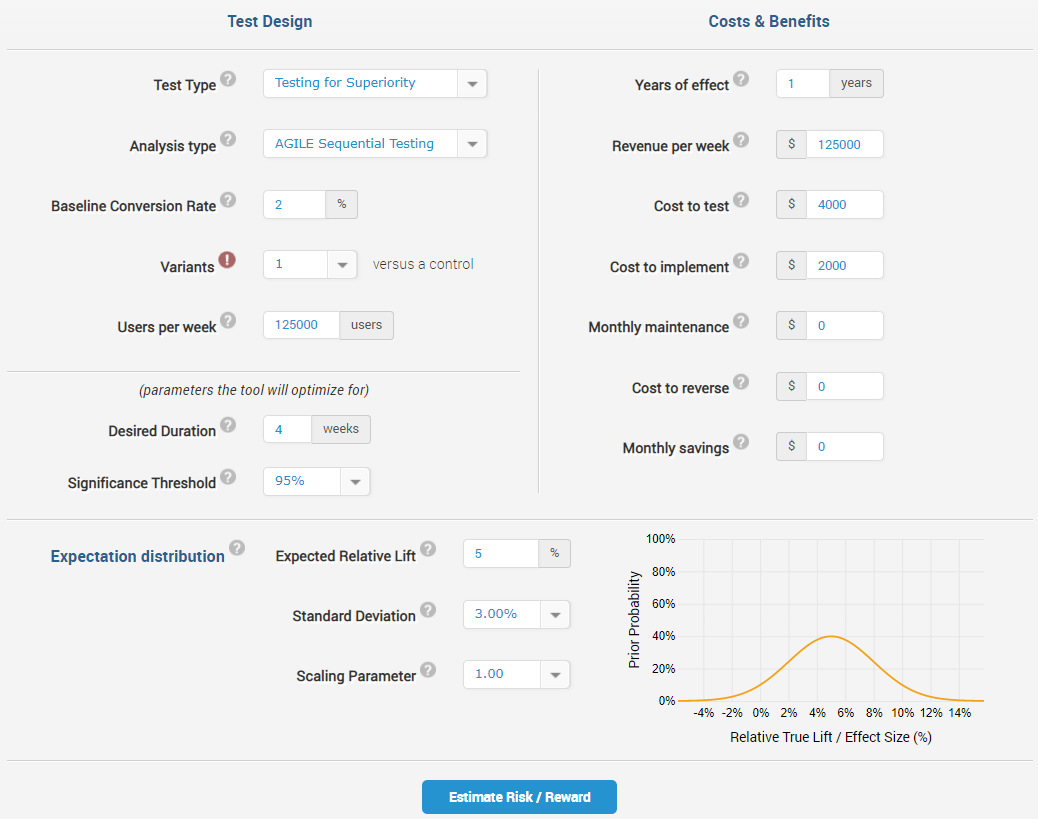 RIO calculator in in Analytics Toolkit