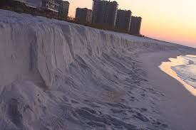 Image result for erosion on beaches
